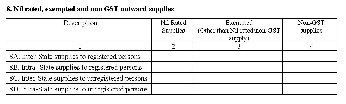Nil rated supplies in GSTR 1