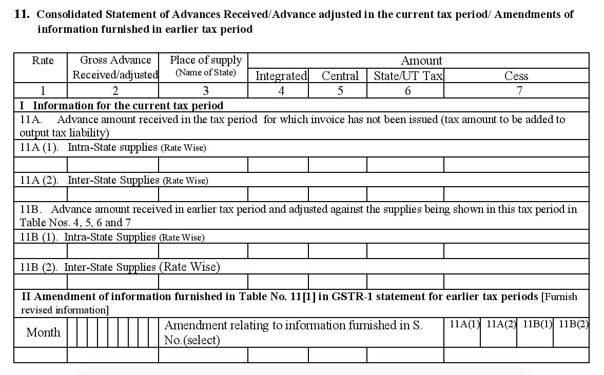 Consolidated statement in GSTR1