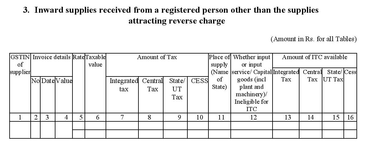 Inward supplies received from a registered person - GSTR2