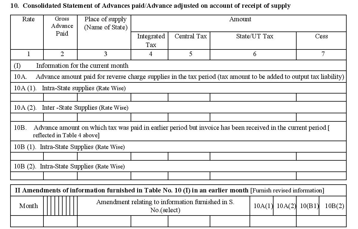 Consolidated statement in filing GSTR 2