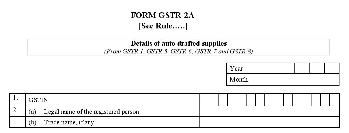 Details of auto-drafted supplies in filing GSTR 2A