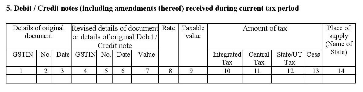 Debit & credit notes received while filing GSTR 2A form