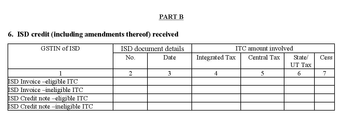 ISD credit received for filing GSTR 2A
