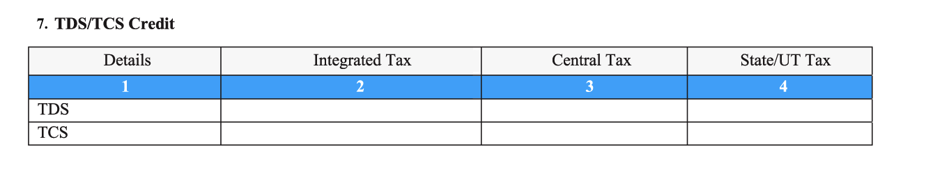TDS & TCS credits received while filing GSTR3B