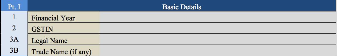 GSTR9 filing guide