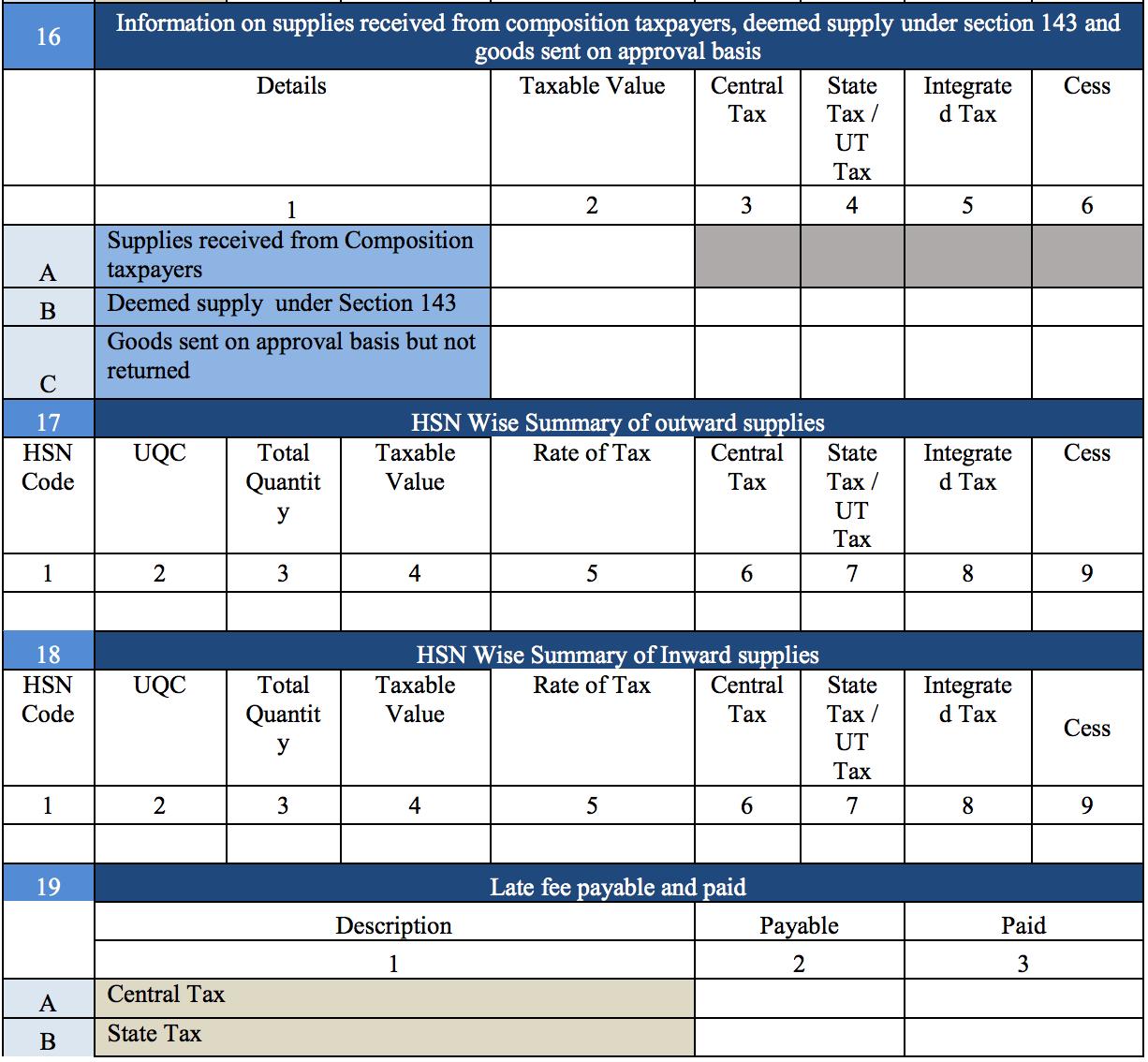 GSTR9 - Tax filing
