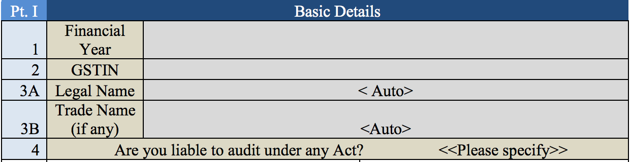 Basic Details to be filled in GSTR 9C form