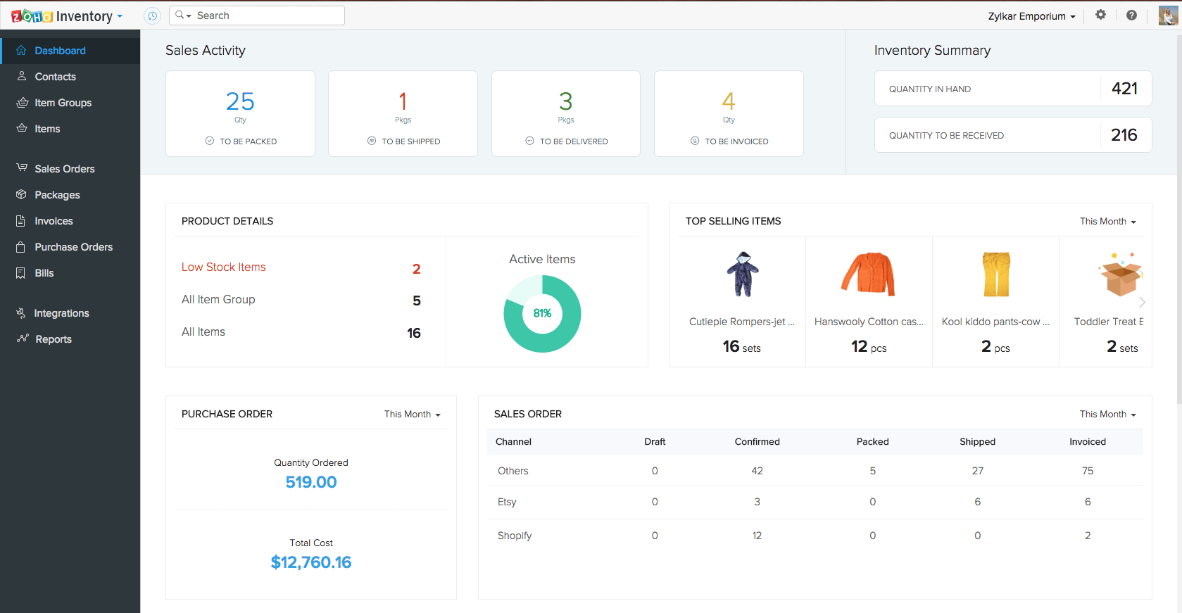 Dashboard of Zoho Inventory