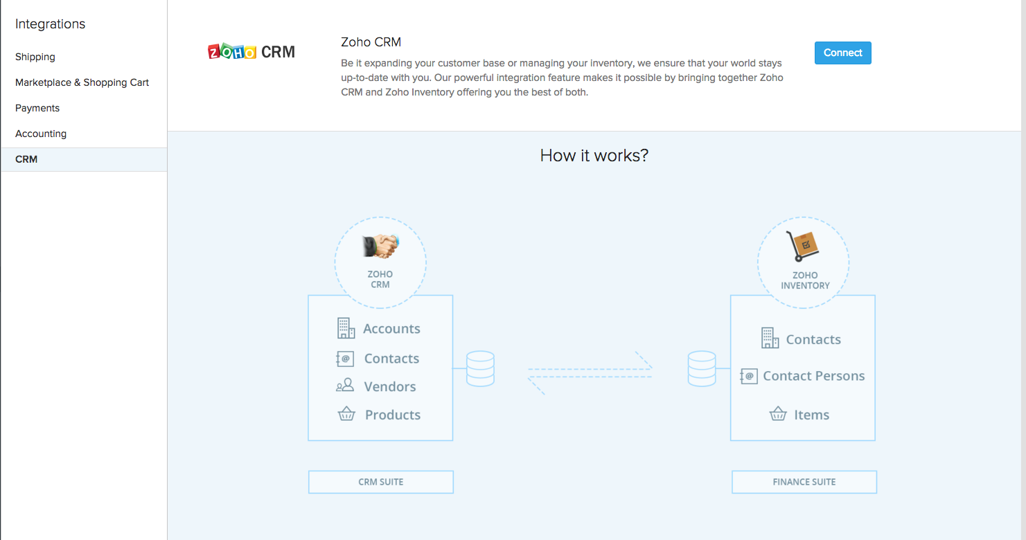 CRM integration page