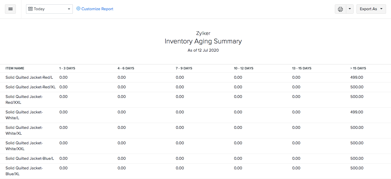 Inventory Aging Summary