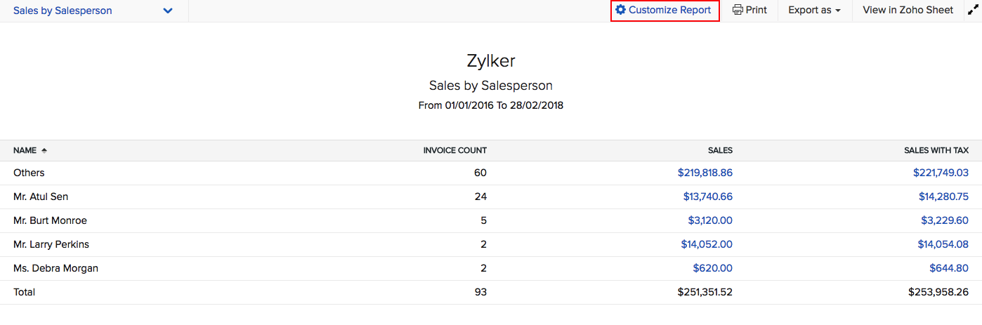 Image of sales by sales person report