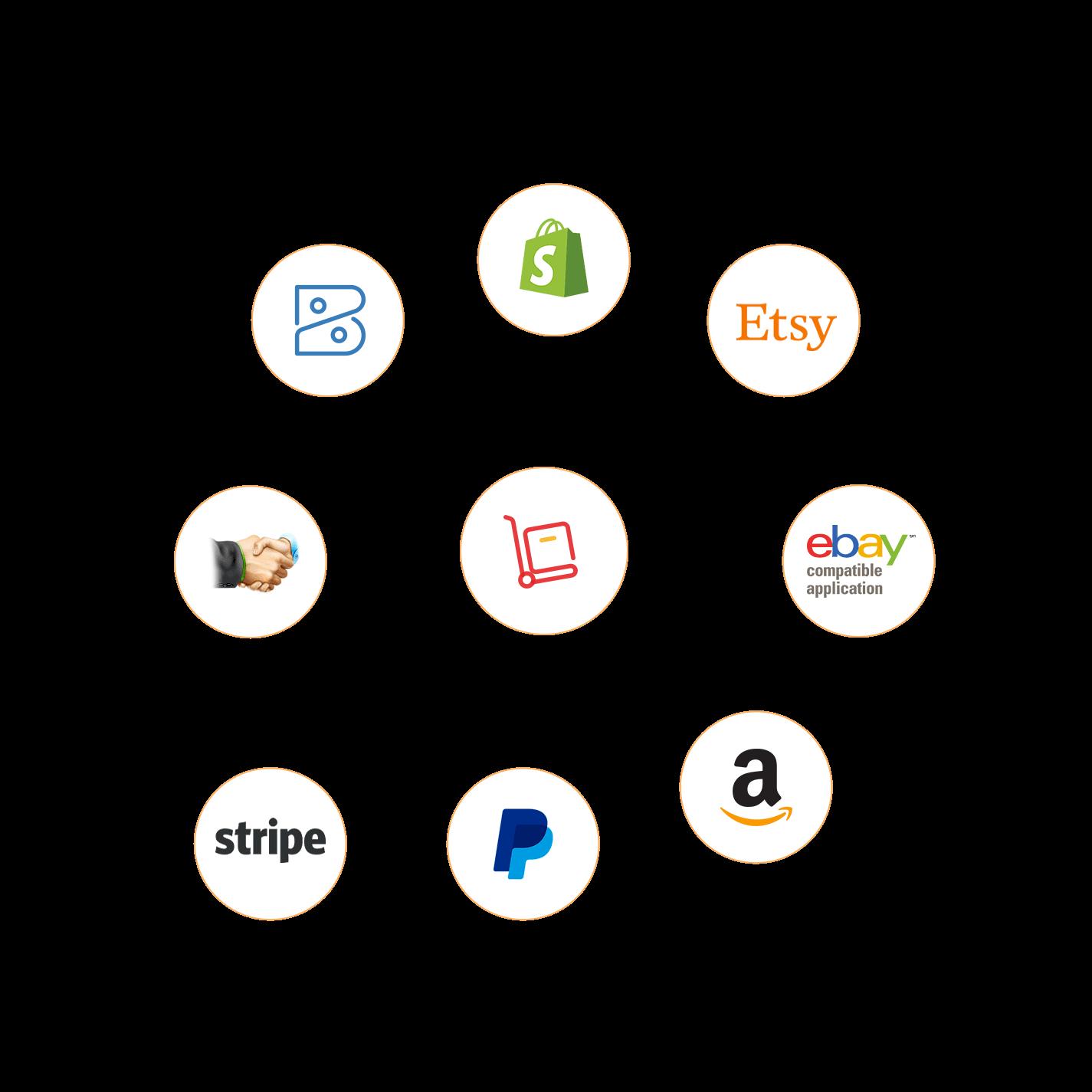 Inventory Software Popular Integration - Zoho Inventory
