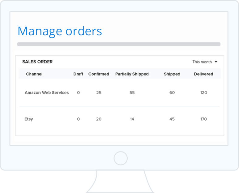 Multichannel - manage orders