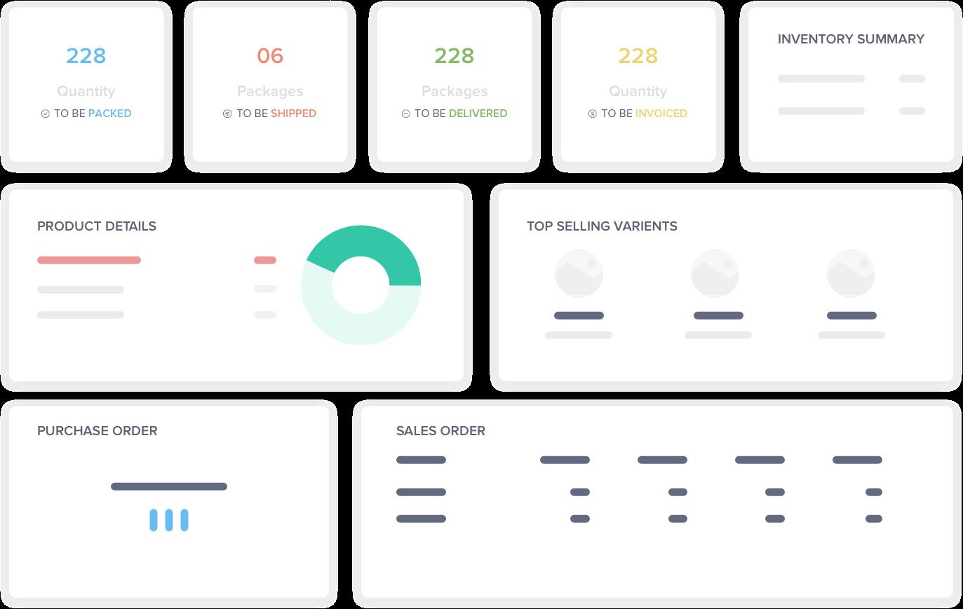 Dynamic dashboard