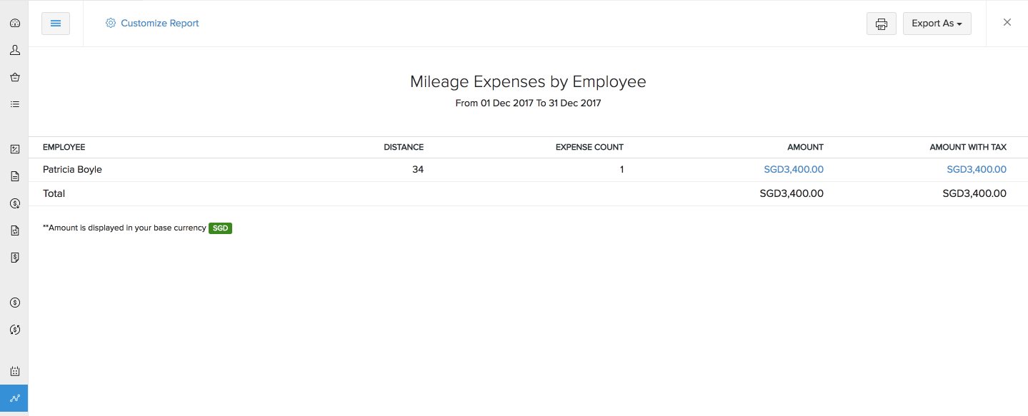 Mileage Expenses
