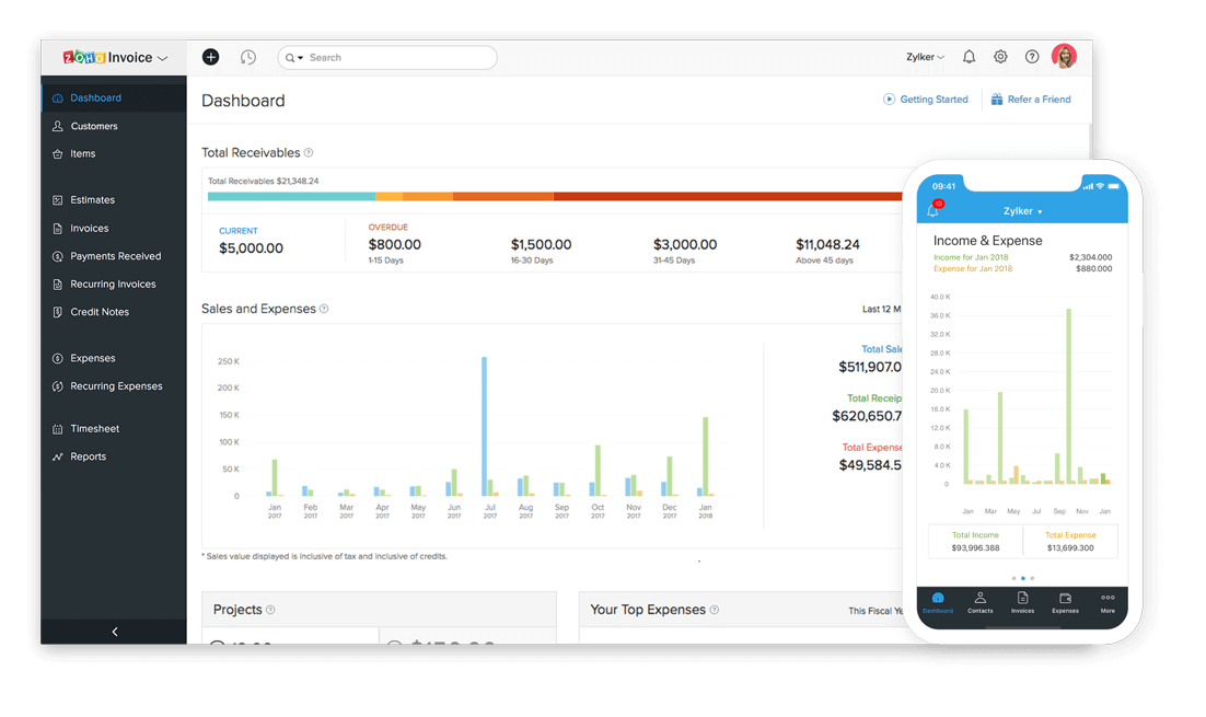 Invoicing software dashboard - Zoho Invoice