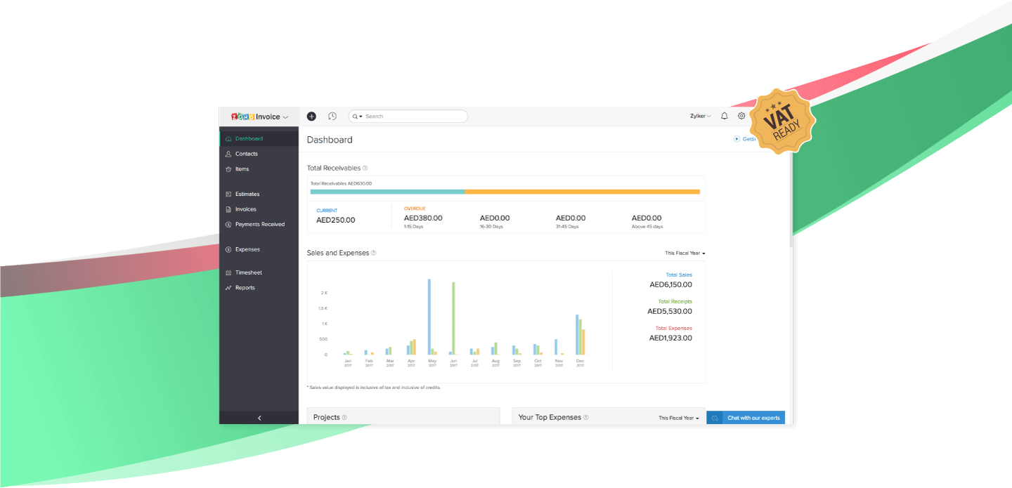 Zoho Invoice - Invoicing software dashboard