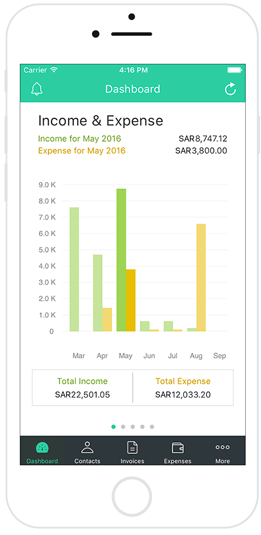 Invoice app for iphone - Zoho Invoice