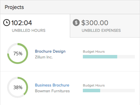 Projects dashboard in Zoho Invoice
