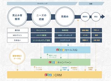 カタログ・導入事例 サンプル2
