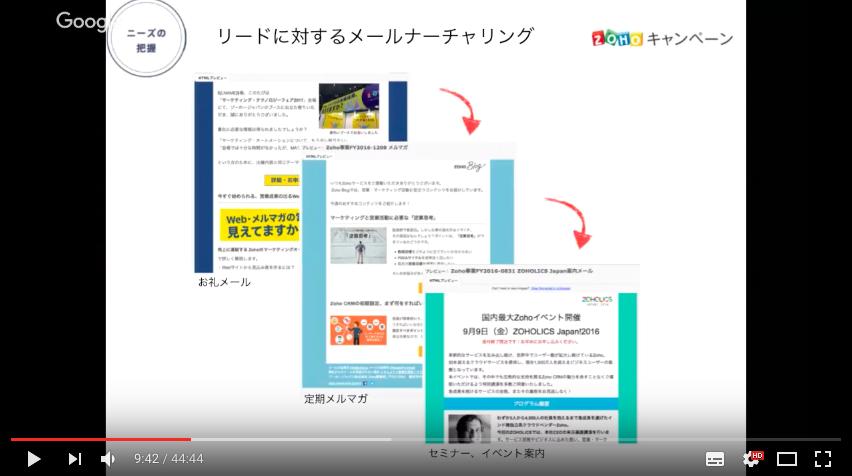 Zoho CRM 説明デモ動画 サンプル1