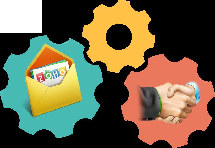 Email & CRM Integration