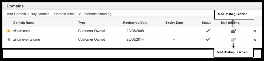 Enabling email hosting for domain