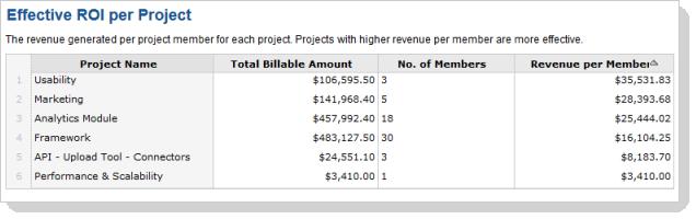 billing-report