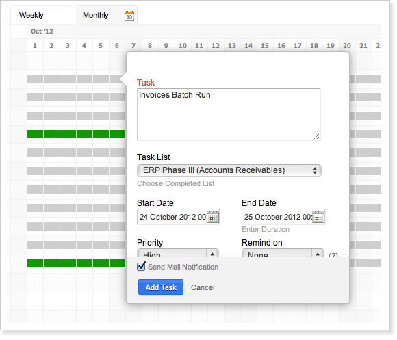 Task duration in Resource Charts
