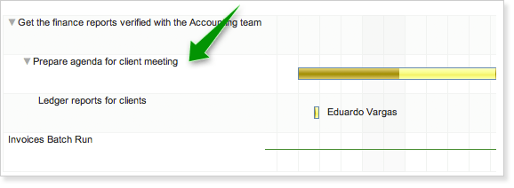 Subtasks in gantt charts