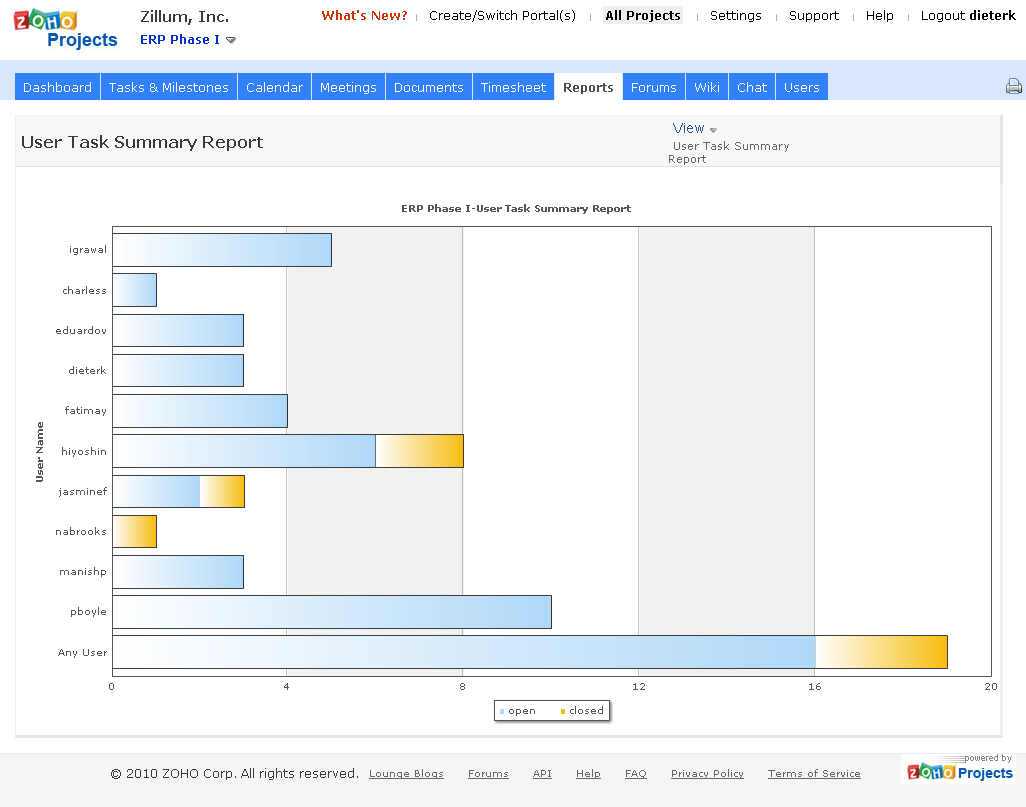 project reporting software