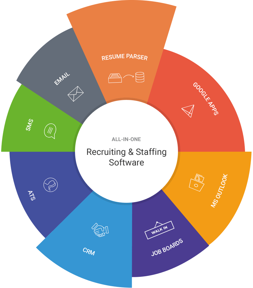 how to automate your hiring process using zoho recruit