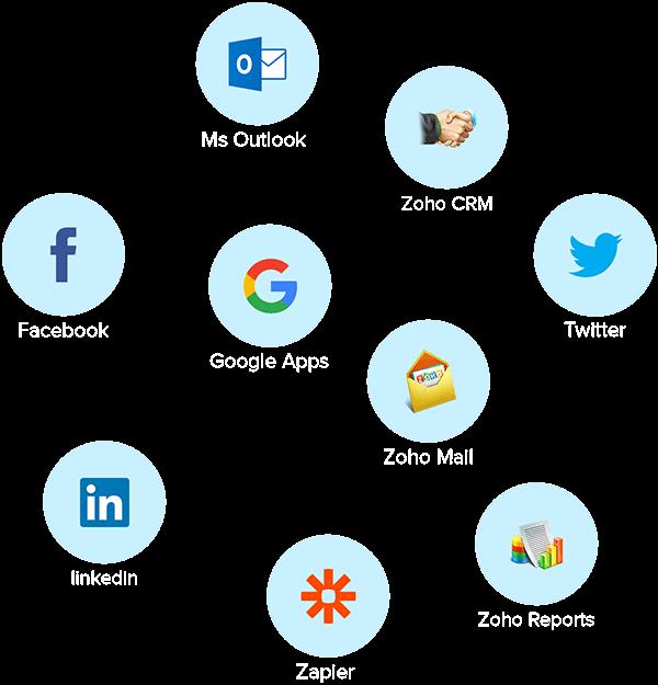 Popular Recruit Integration
