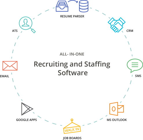 applicant tracking system recruitment software