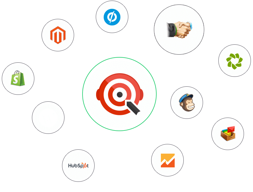 Popular SalesIQ Integration