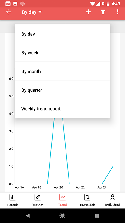 Survey android app trend report