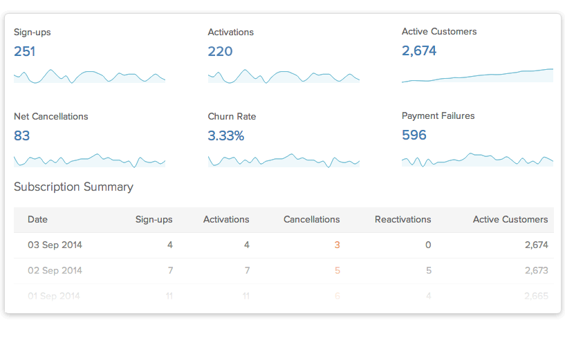 key-metrics-on-the-dashboard