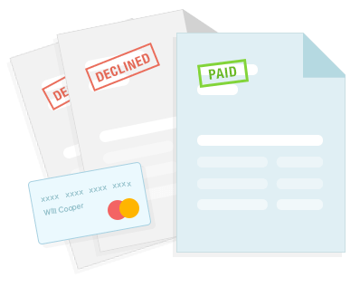 Payments failed - take control with dunning management - Zoho Subscriptions