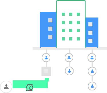 gapps-single-organization