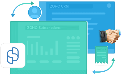 zohocrm-integration