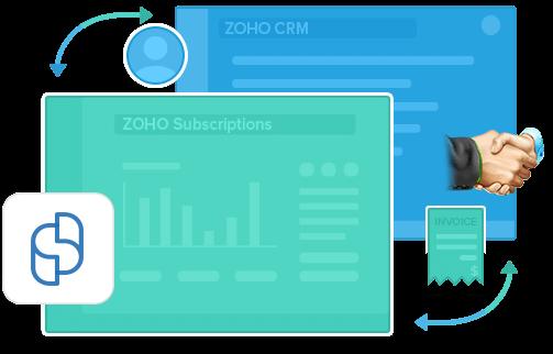 zohocrm-integration