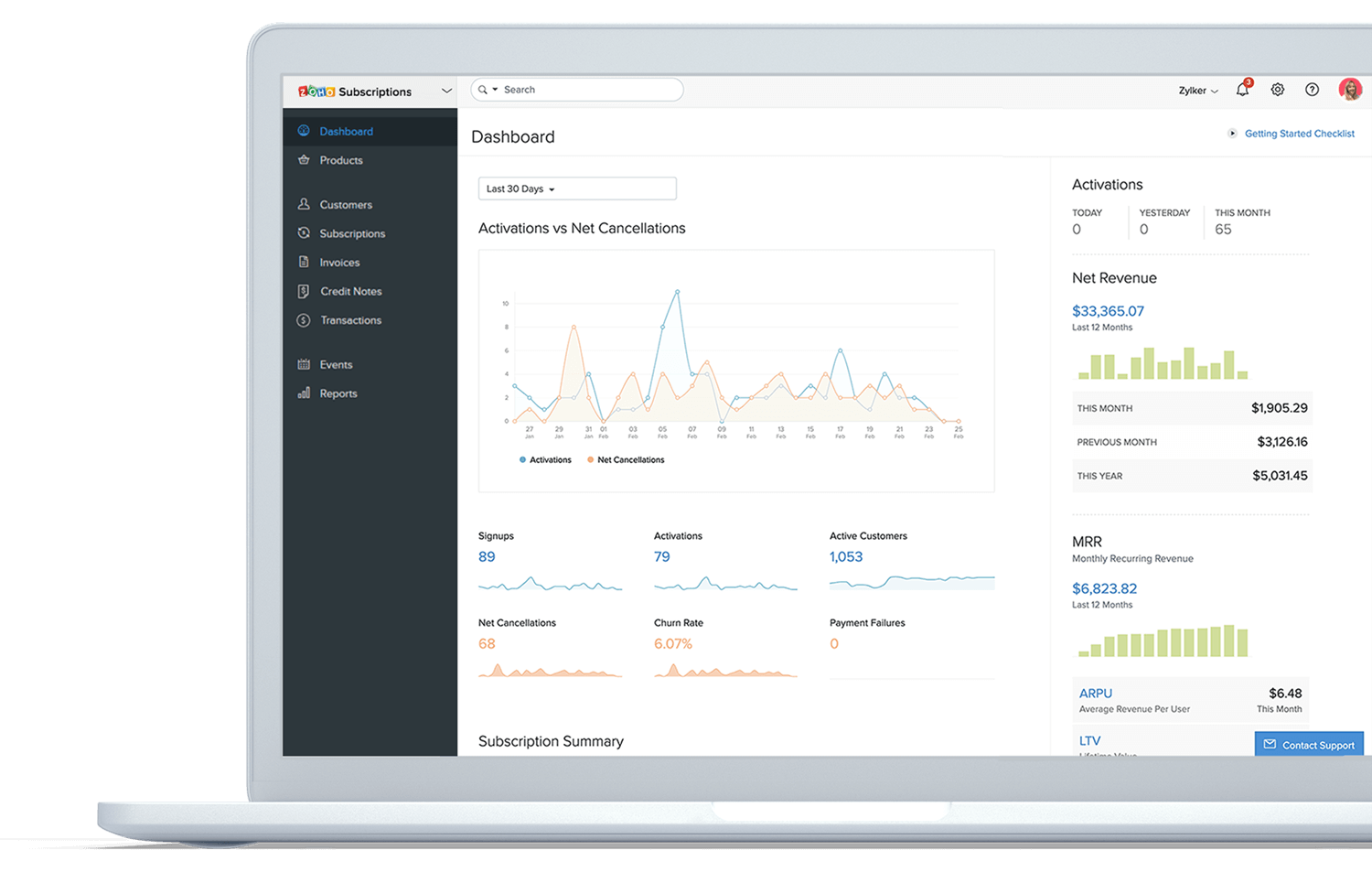 Zoho Subscriptions Dashboard