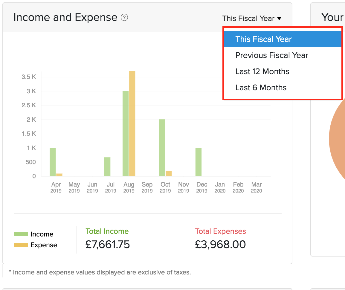 Dashboard - Income and Expense
