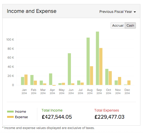 Income Expense Dashboard