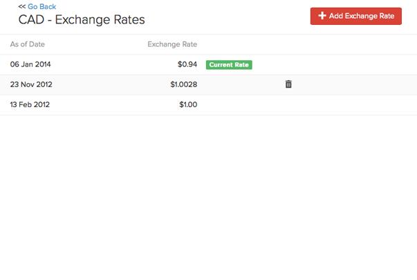 View Exchange rates