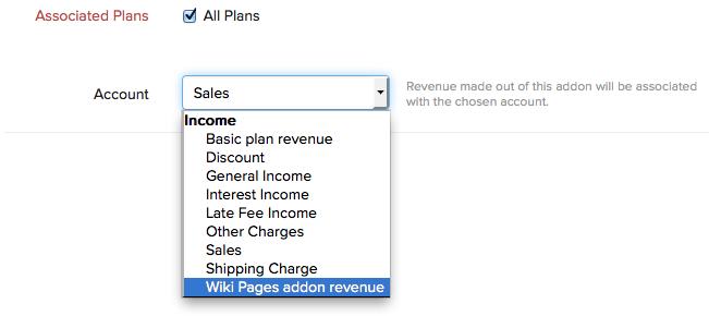 Map addon revenue