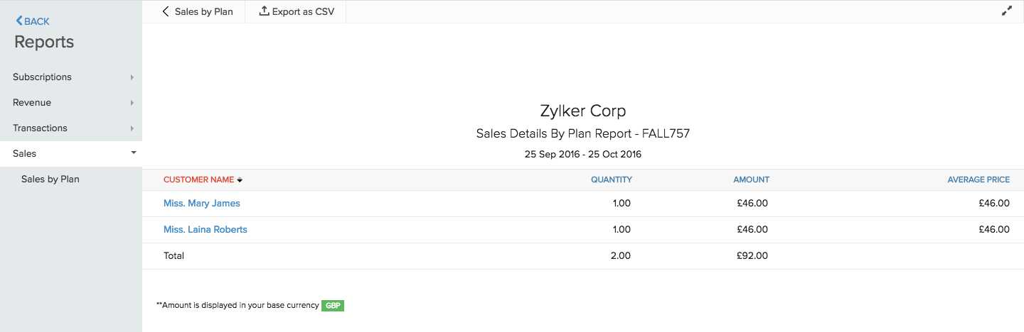 Sales Detail by Plan report