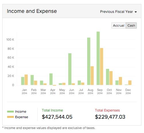 Income Expense Dashboard