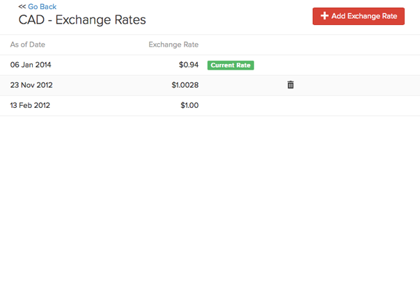 View Exchange rates
