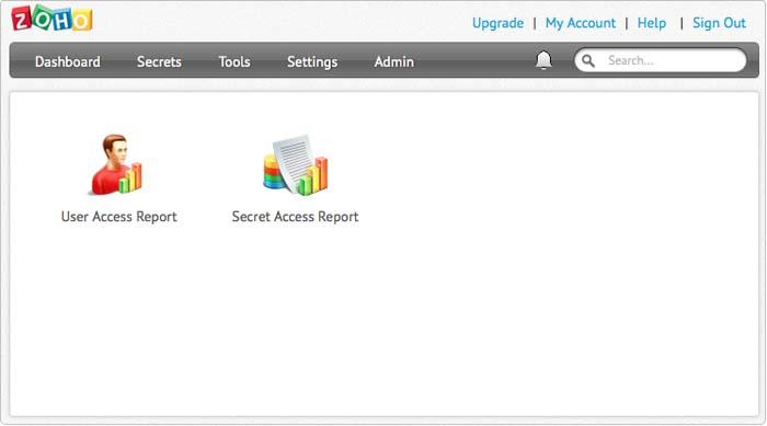 User Access Report
